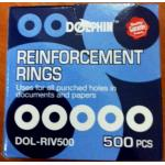 DOL-RIV500 Reinforcement ...